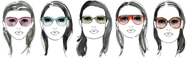 النظارة الشمسية المناسبة