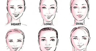 face-shape-guide